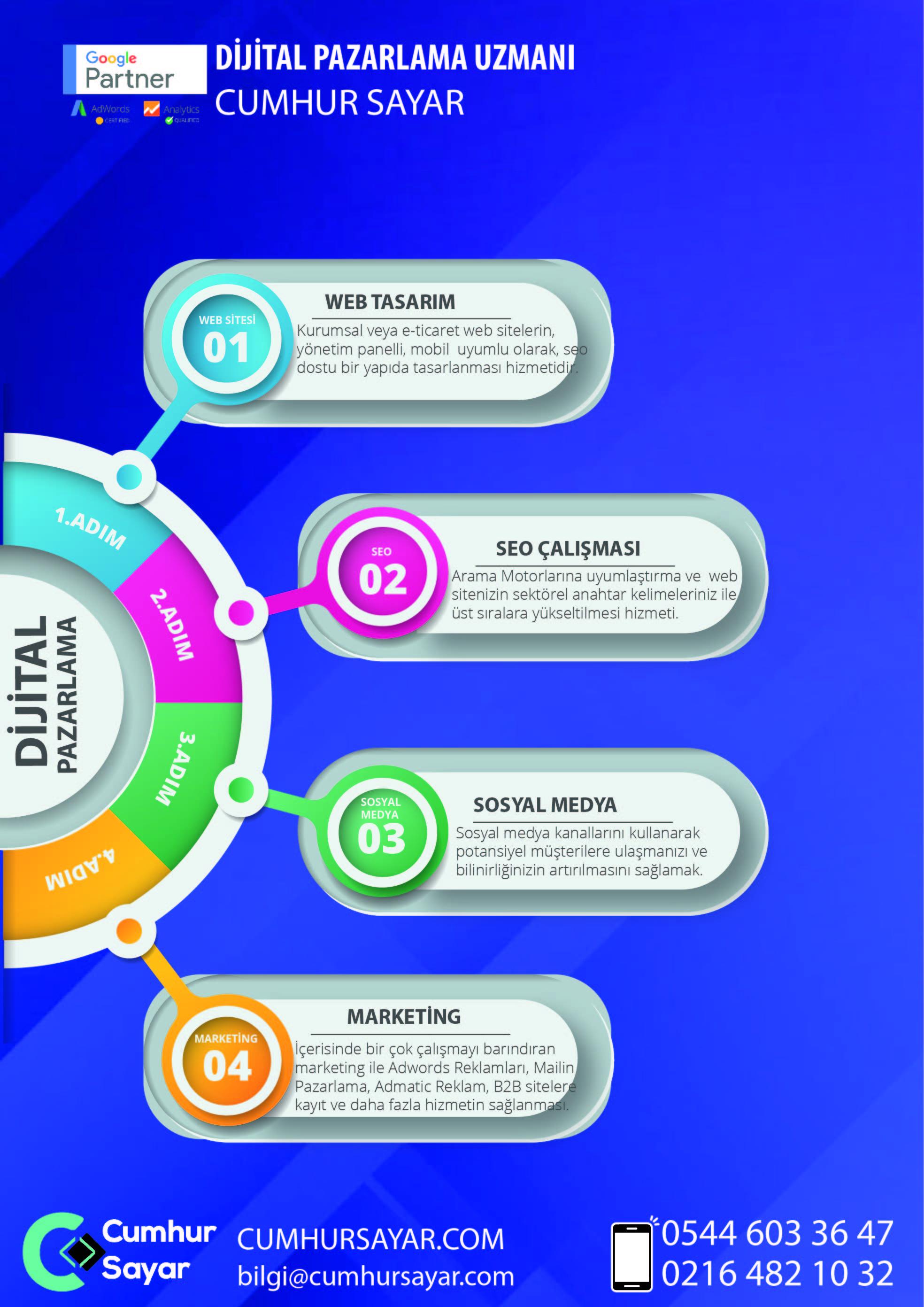 dijital-pazarlama-uzmanı-cumhur-sayar (2)